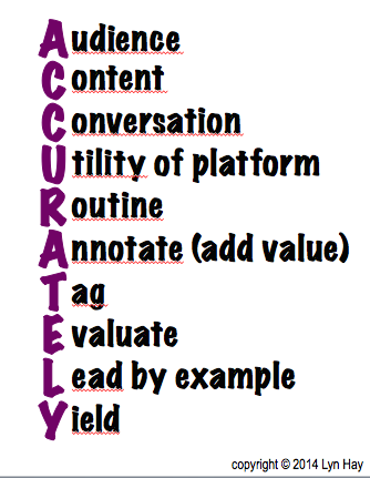Accurately - Curation Criteria V1-2014